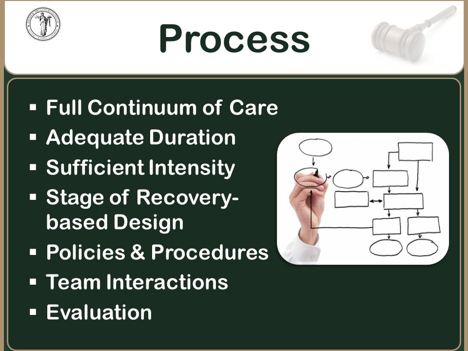 Process Full Continuum of Care Adequate Duration Sufficient Intensity