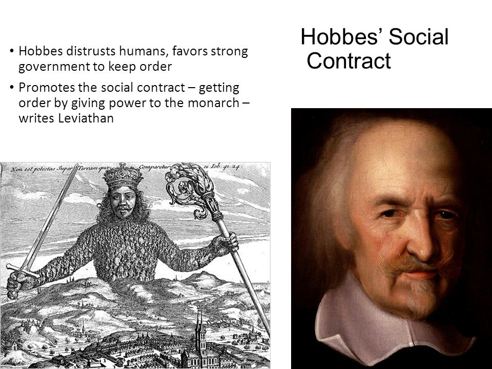 Hobbes' Social Contract