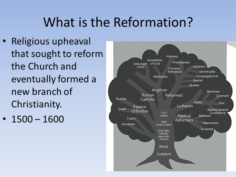 What is the Reformation