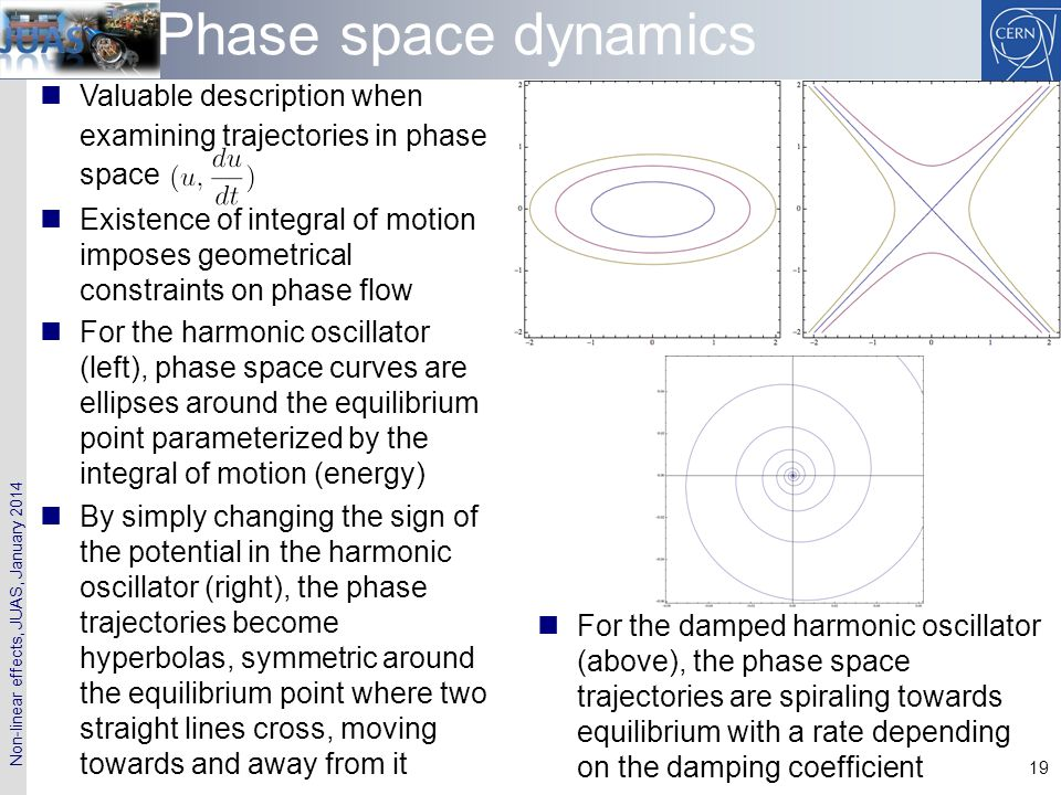 Phase space dynamics Valuable description when examining trajectories in phase space.