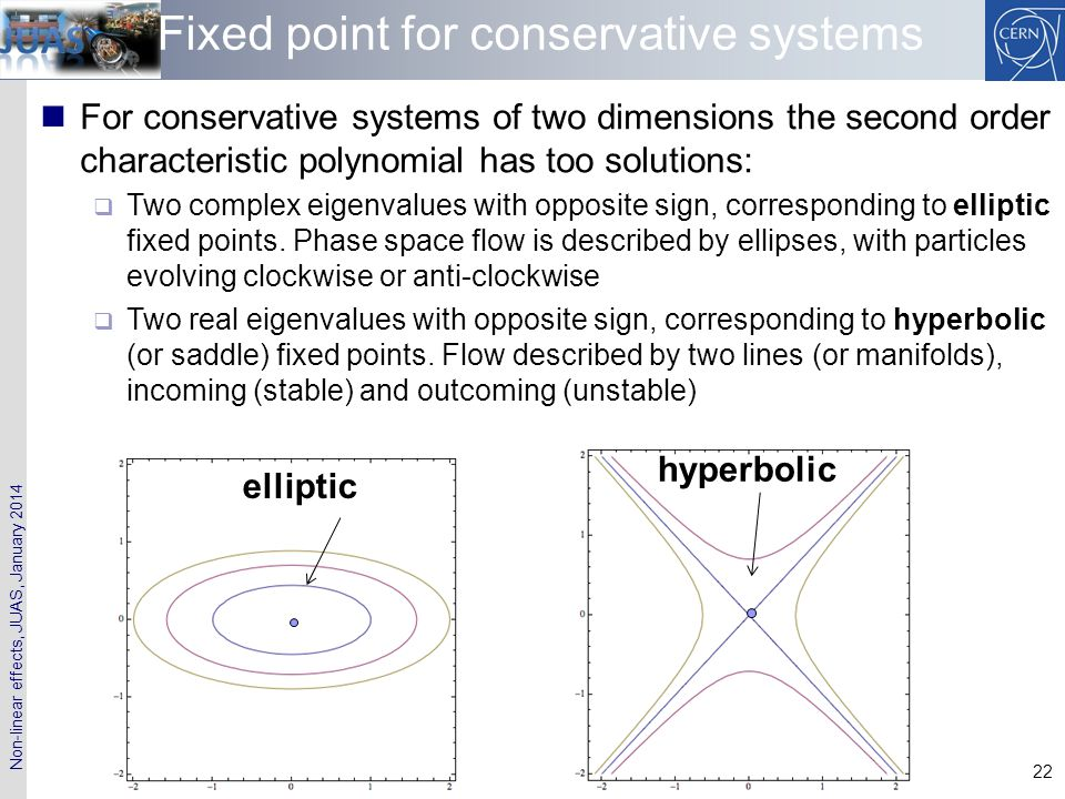 Fixed point for conservative systems