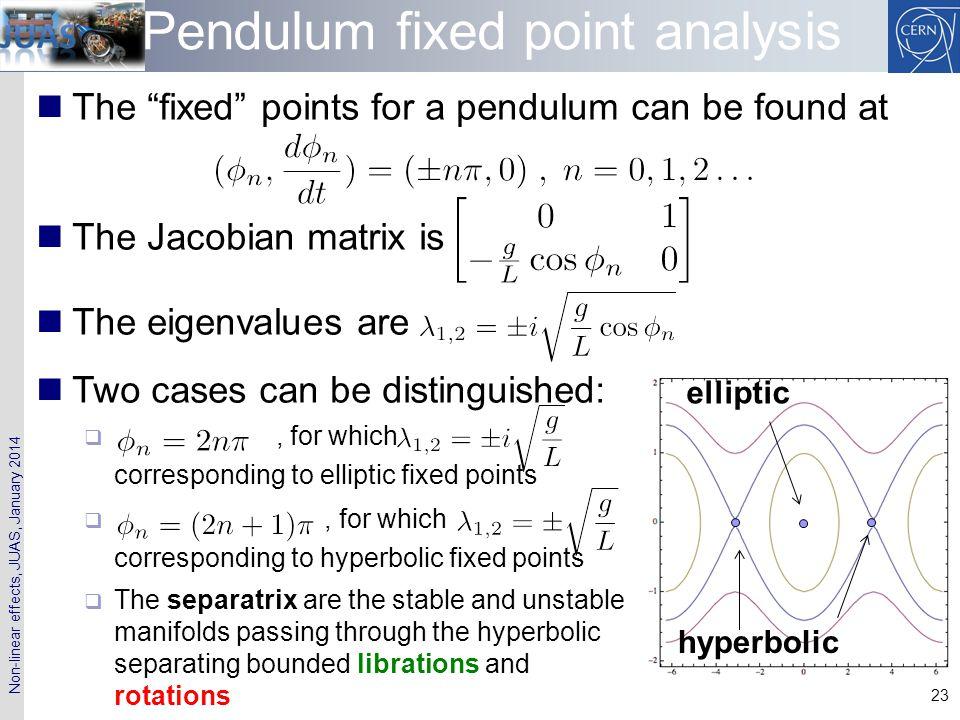 Pendulum fixed point analysis