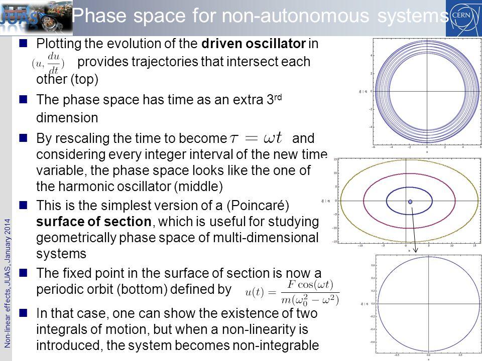 Phase space for non-autonomous systems