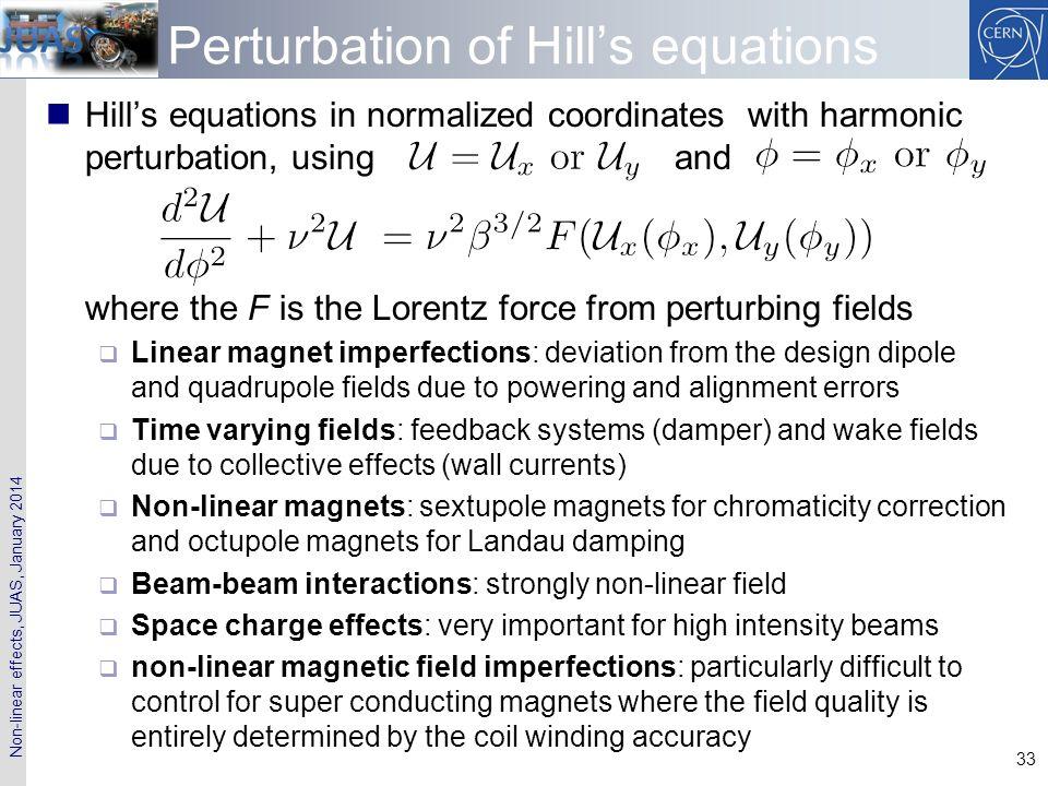 Perturbation of Hill's equations