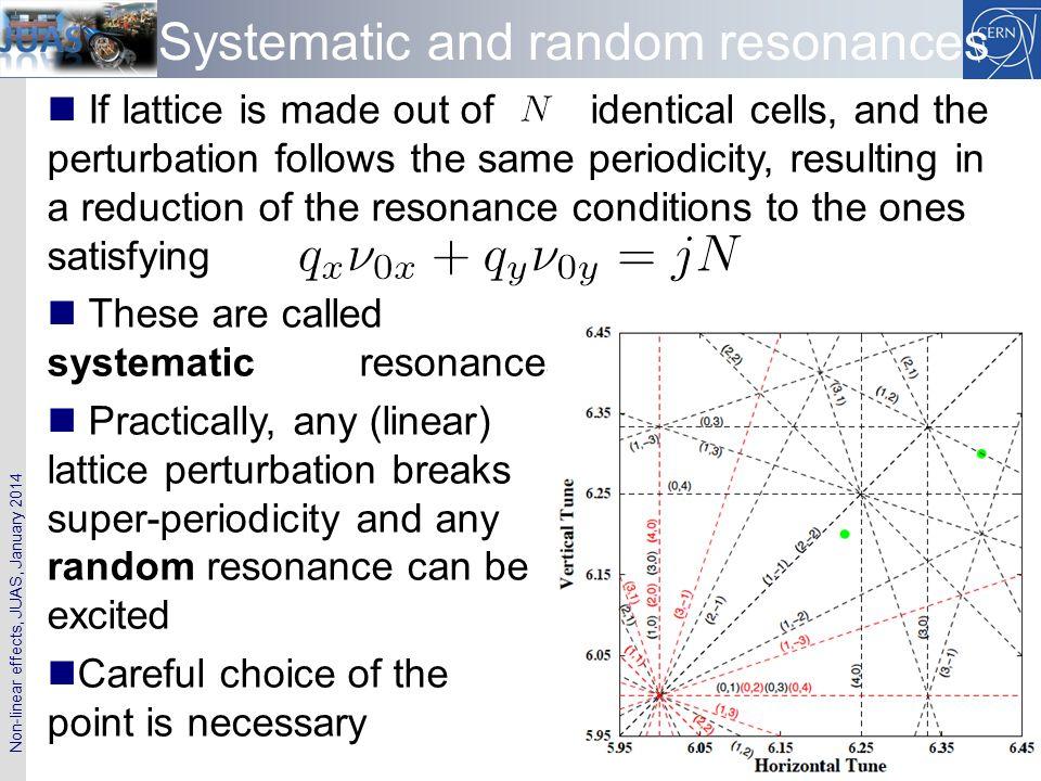 Systematic and random resonances