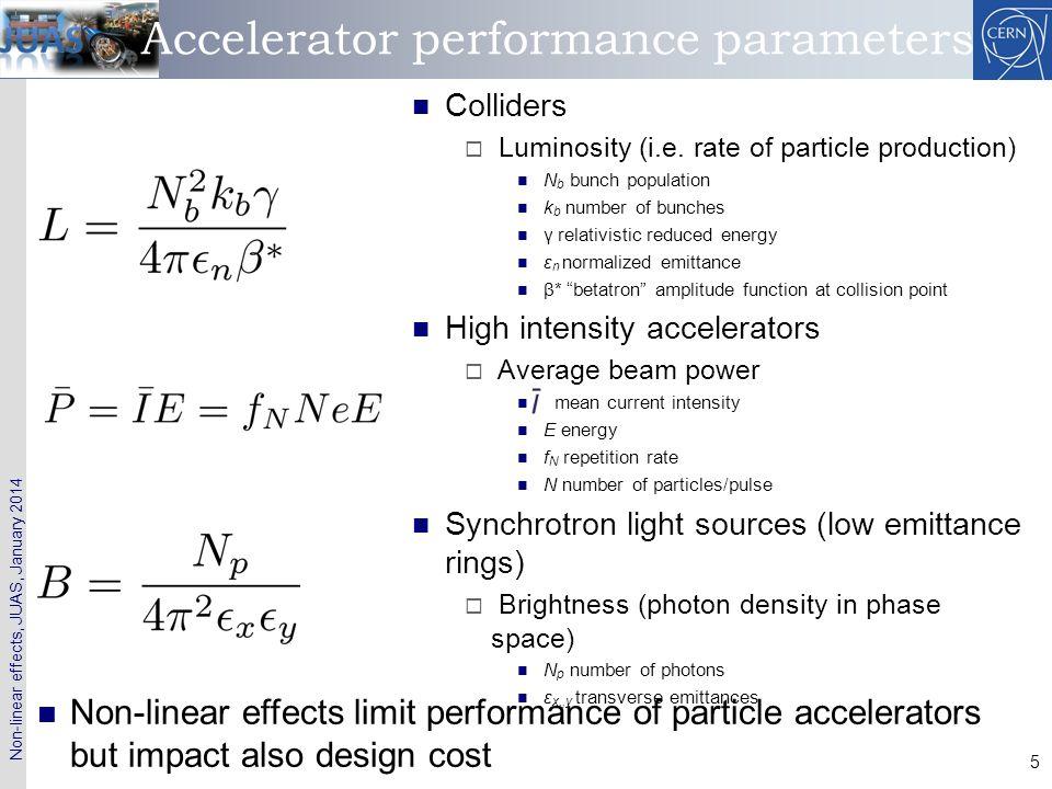 Accelerator performance parameters