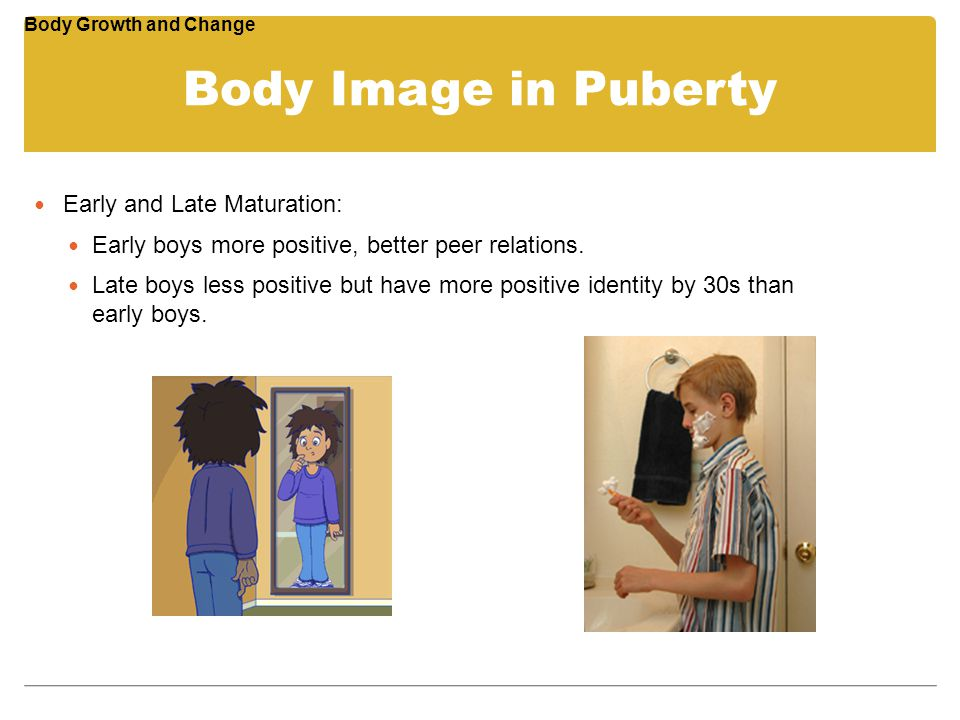 Body Image in Puberty Early and Late Maturation: