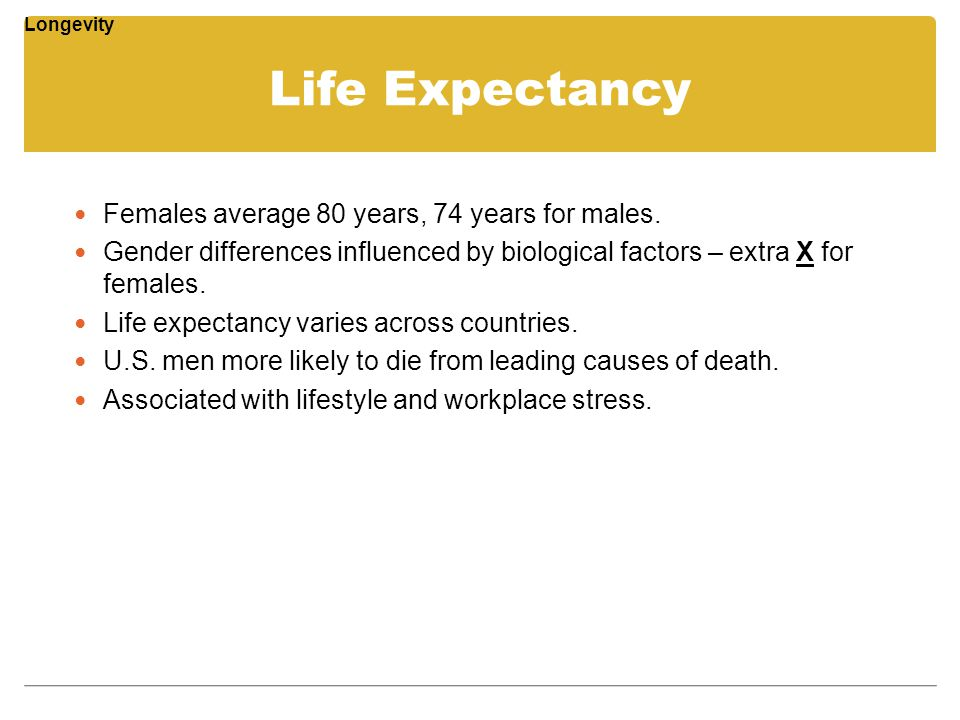 Life Expectancy Females average 80 years, 74 years for males.