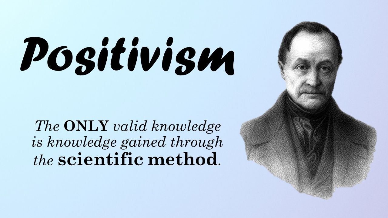 Positivism The ONLY valid knowledge is knowledge gained through the scientific method.