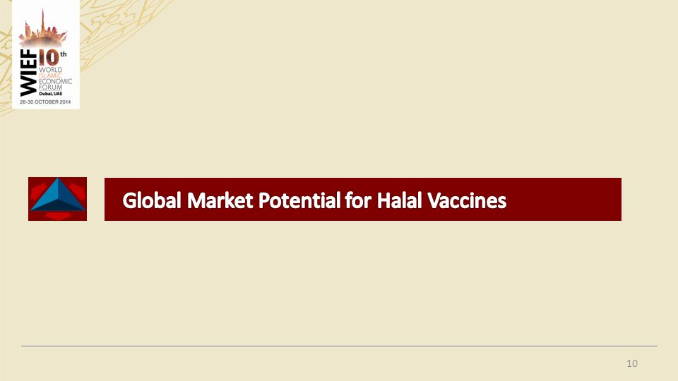 Global Market Potential for Halal Vaccines