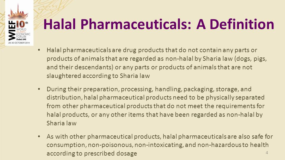 Halal Pharmaceuticals: A Definition