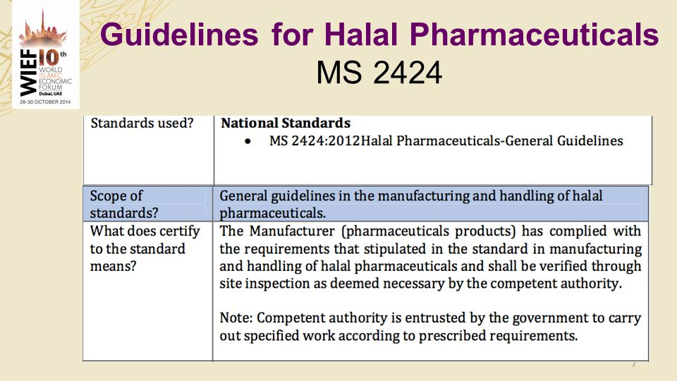 Guidelines for Halal Pharmaceuticals MS 2424