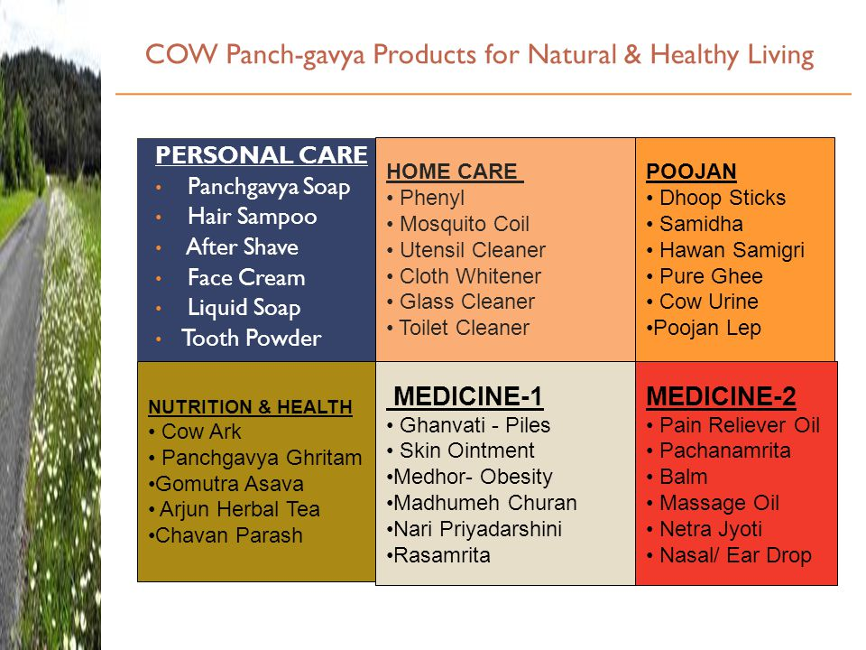 COW Panch-gavya Products for Natural & Healthy Living