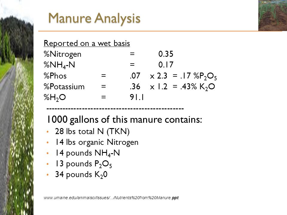 Manure Analysis 1000 gallons of this manure contains: