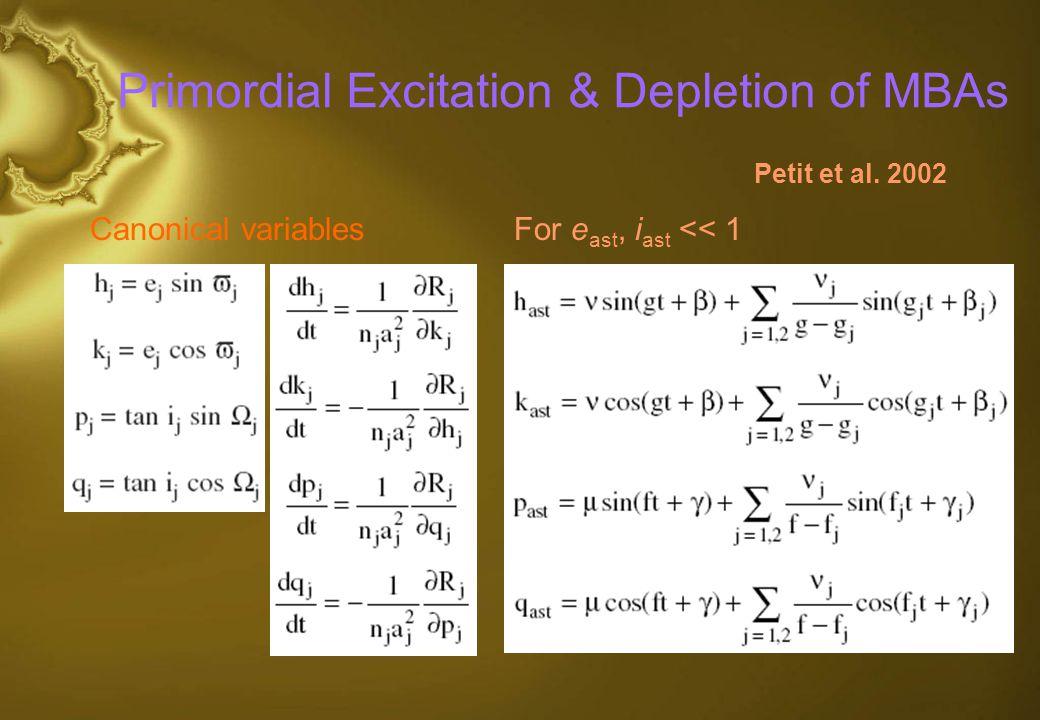 Primordial Excitation & Depletion of MBAs