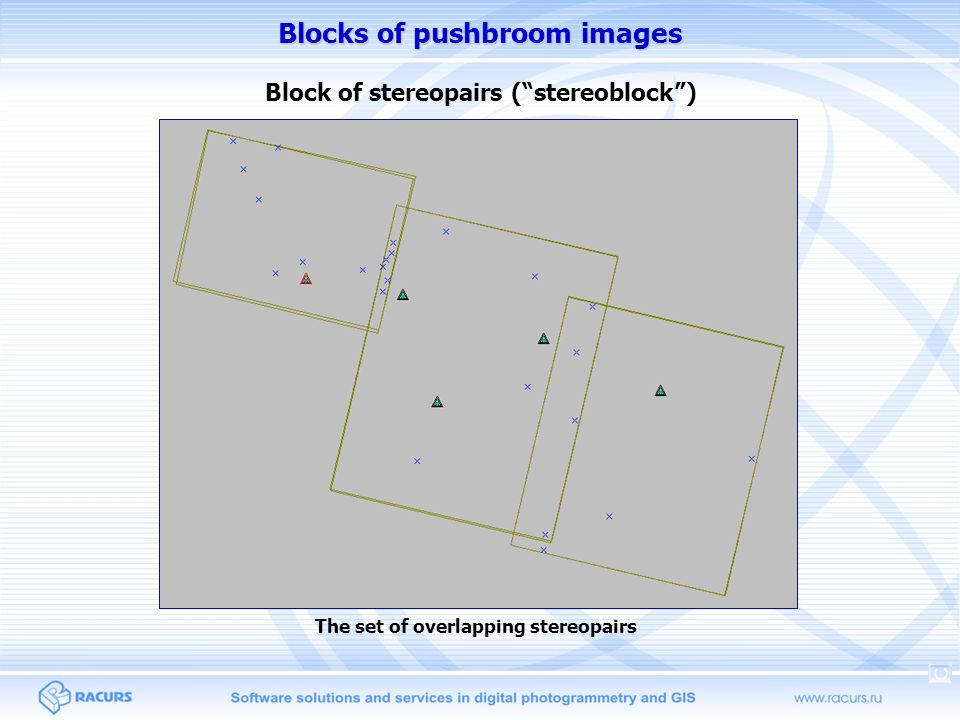Blocks of pushbroom images