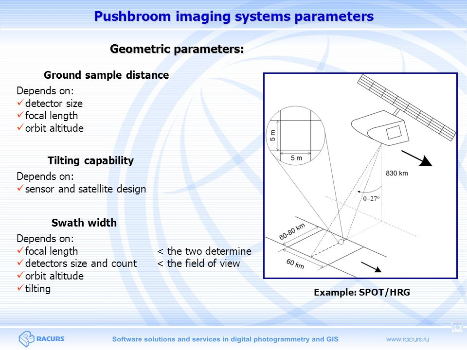 Pushbroom imaging systems parameters