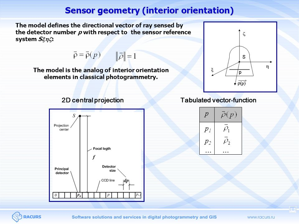 Sensor geometry (interior orientation)