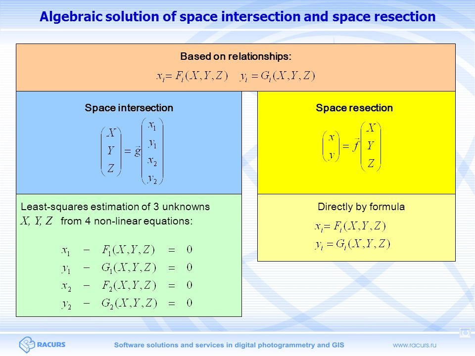 Algebraic solution of space intersection and space resection