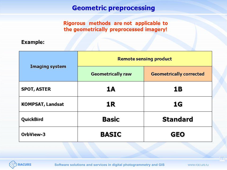 Geometric preprocessing