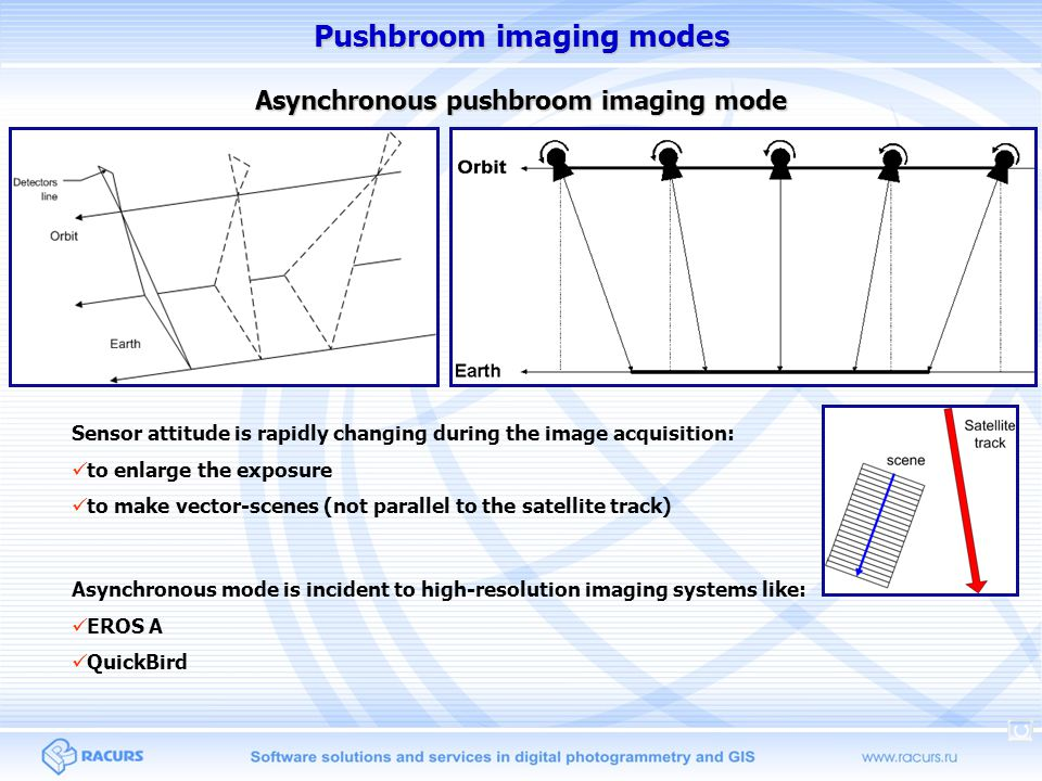 Pushbroom imaging modes