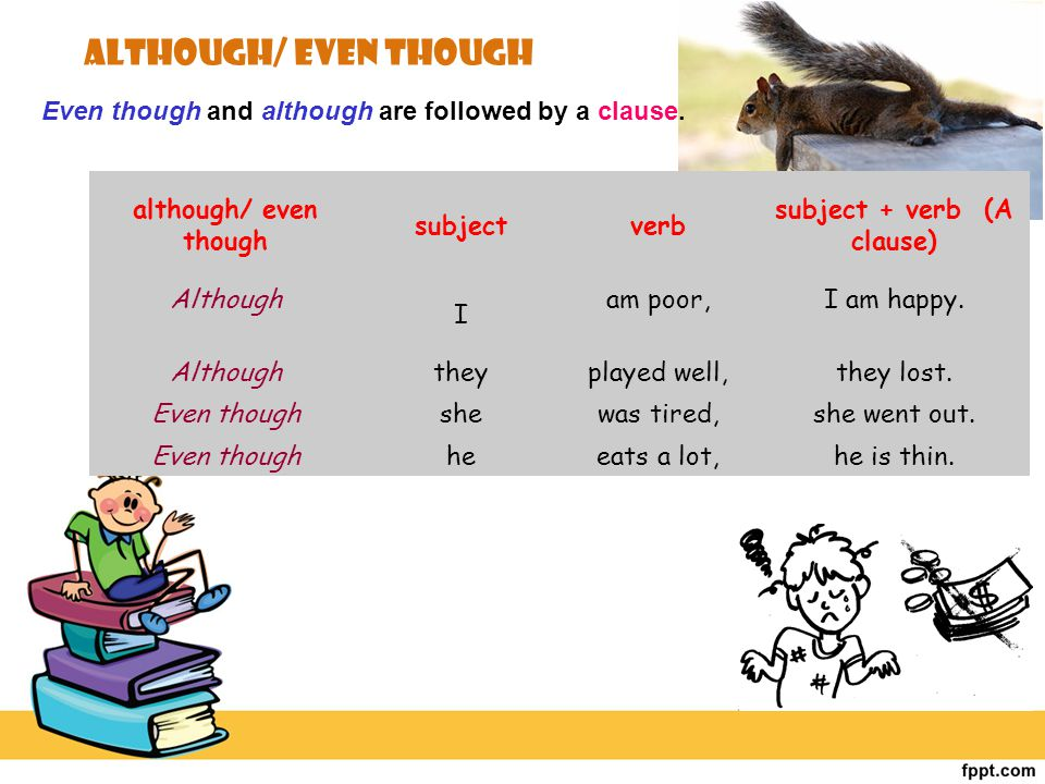 subject + verb (A clause)
