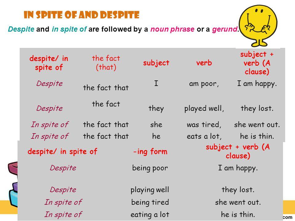 subject + verb (A clause) subject + verb (A clause)