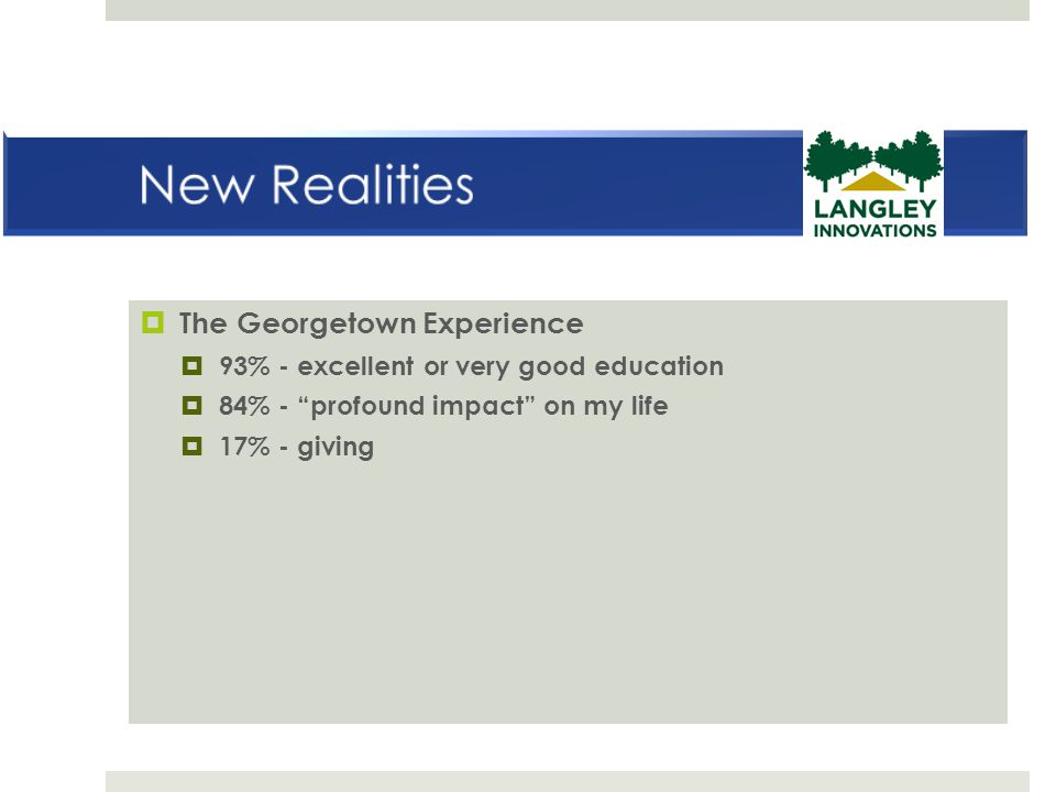New Realities The Georgetown Experience