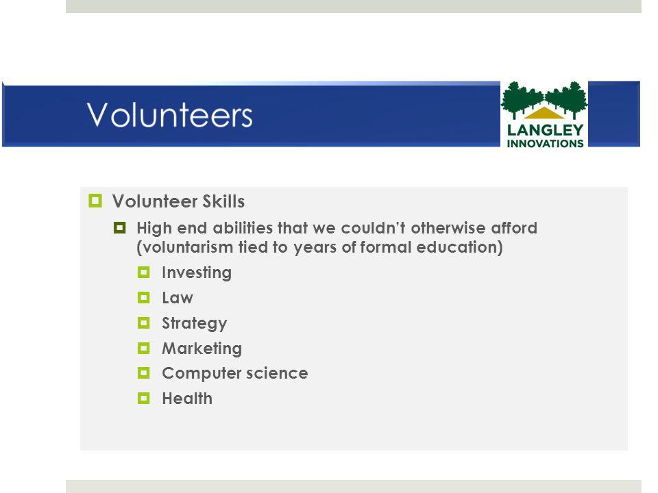 Volunteers Volunteer Skills
