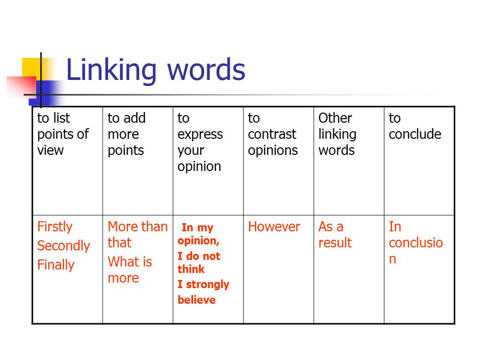 Linking words to list points of view to add more points