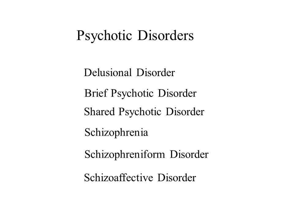 Psychotic Disorders Delusional Disorder Brief Psychotic Disorder