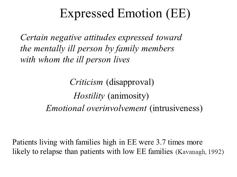 Expressed Emotion (EE)