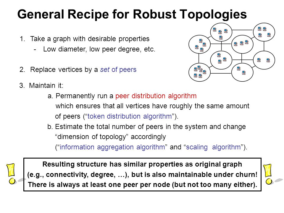 General Recipe for Robust Topologies