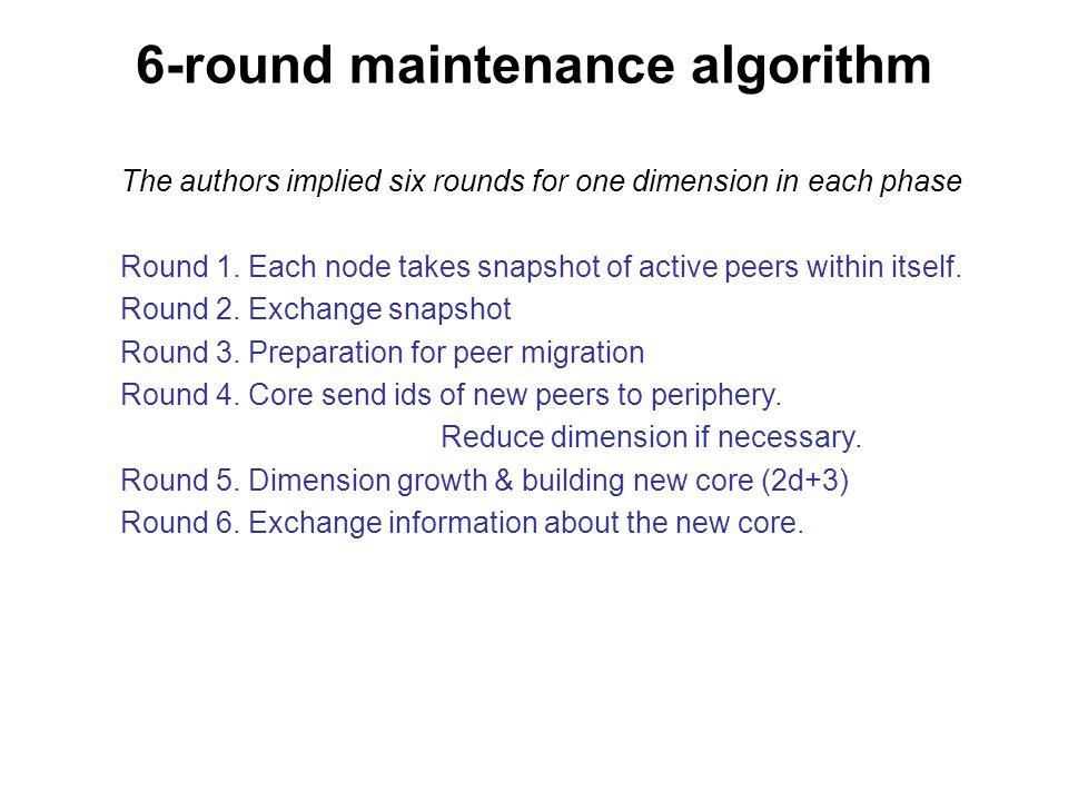 6-round maintenance algorithm