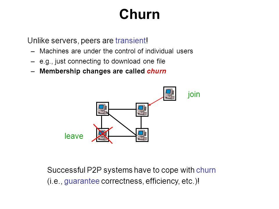 Churn Unlike servers, peers are transient! join leave