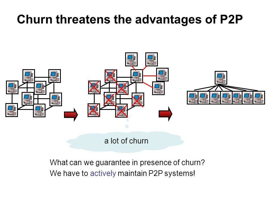 Churn threatens the advantages of P2P