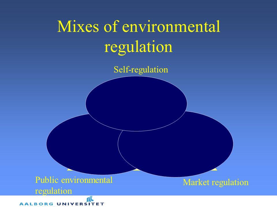 Mixes of environmental regulation