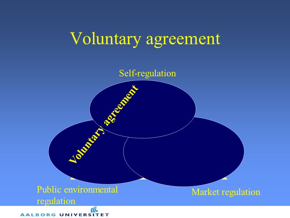 Voluntary agreement Voluntary agreement Self-regulation