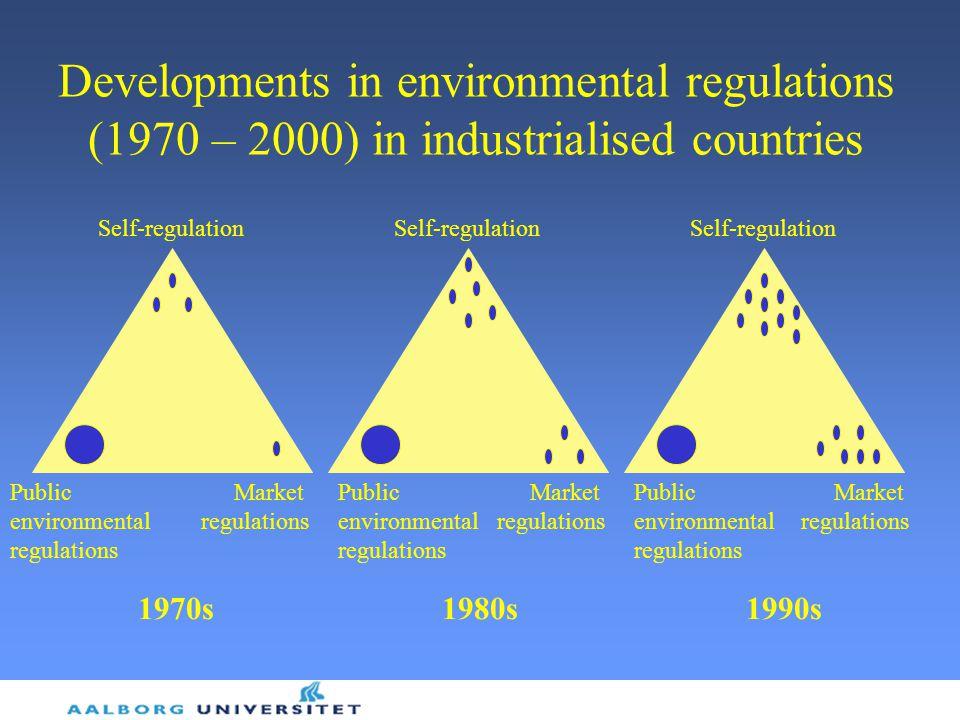 Developments in environmental regulations (1970 – 2000) in industrialised countries