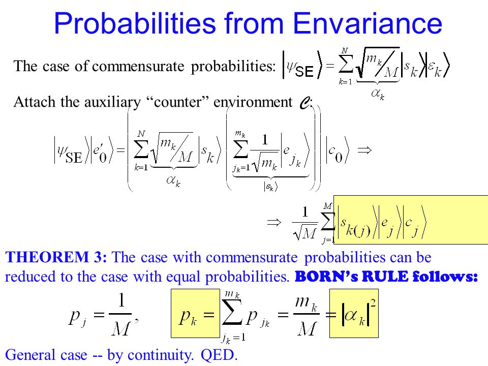 Probabilities from Envariance