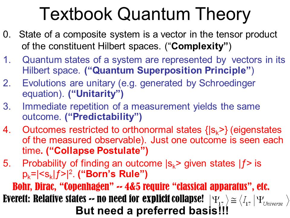 Textbook Quantum Theory