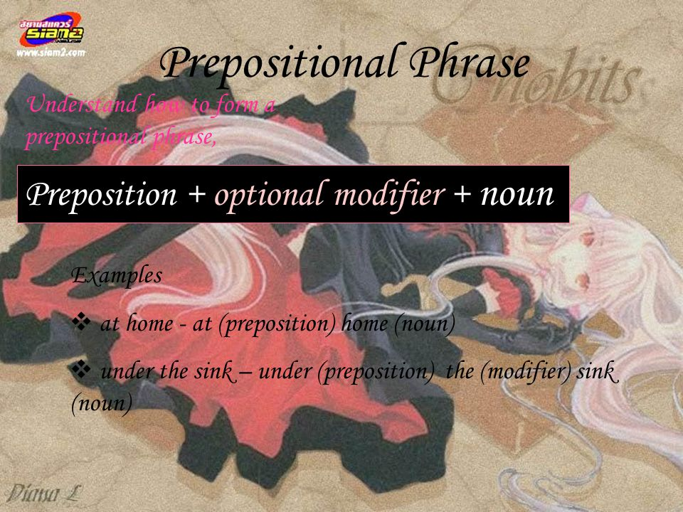 Prepositional Phrase Preposition + optional modifier + noun