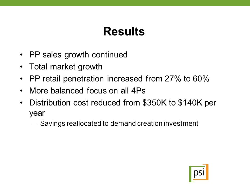 Results PP sales growth continued Total market growth
