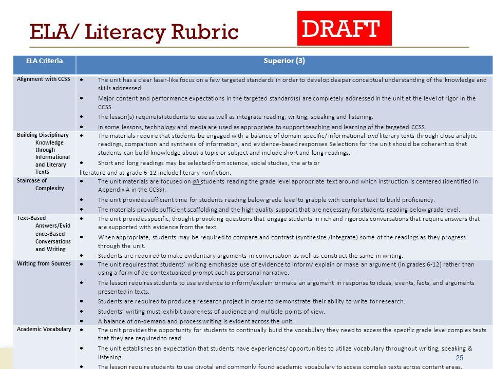 DRAFT ELA/ Literacy Rubric Superior (3) ELA Criteria