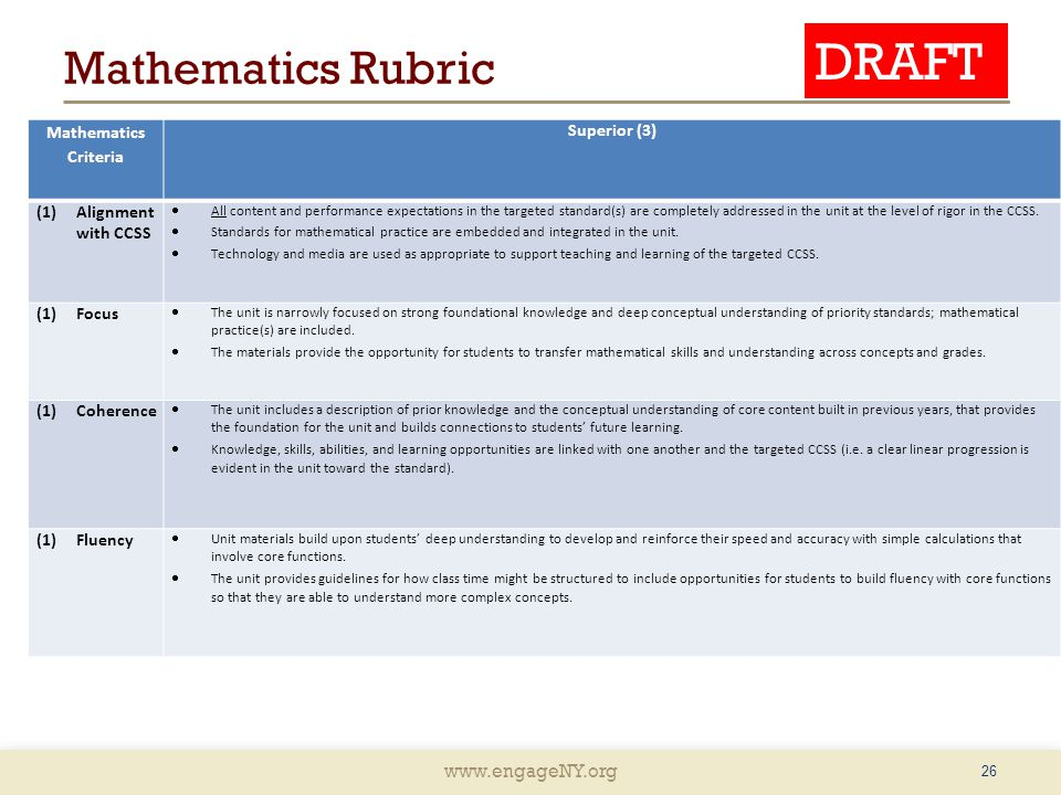 DRAFT Mathematics Rubric Mathematics Criteria Superior (3)