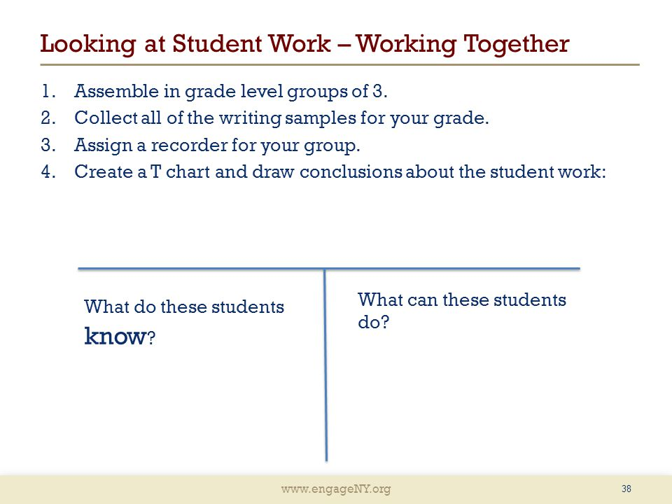 Looking at Student Work – Working Together