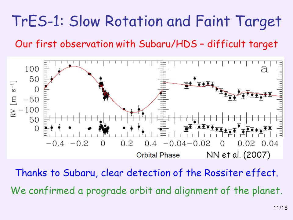 TrES-1: Slow Rotation and Faint Target