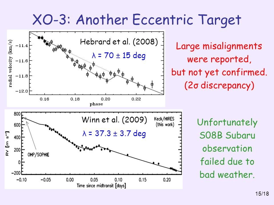 XO-3: Another Eccentric Target