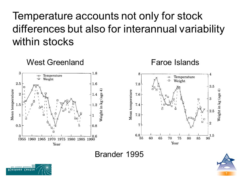 Temperature accounts not only for stock differences but also for interannual variability within stocks