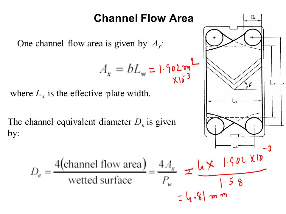 Channel Flow Area One channel flow area is given by Ax: